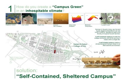 Self-Contained, Sheltered Campus